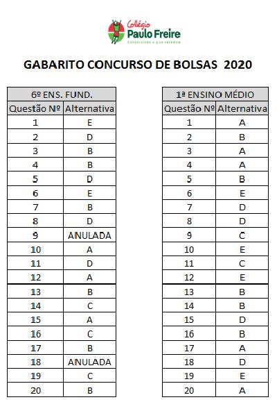 GABARITO OFICIAL